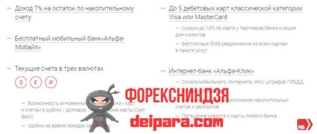 Альфа Банк пакет услуг Оптимум