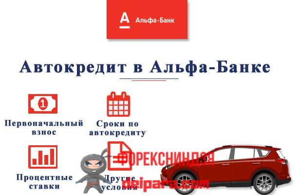 Альфа-Банк: автокредит