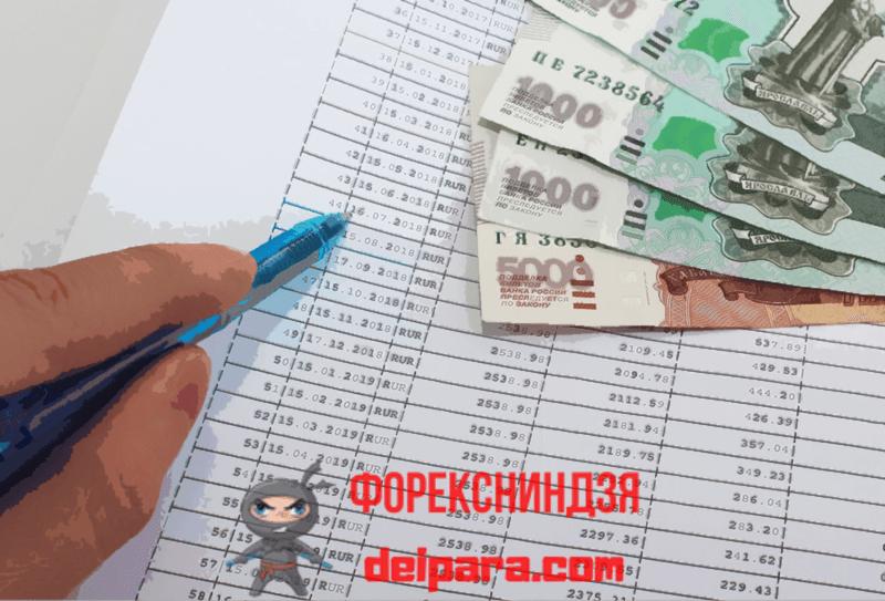 Полное досрочное погашение кредита в Альфа-Банке