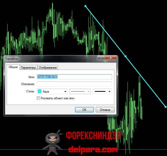Рисунок 1. Индикатор с алертом трендовых линий TrendLine Touch.