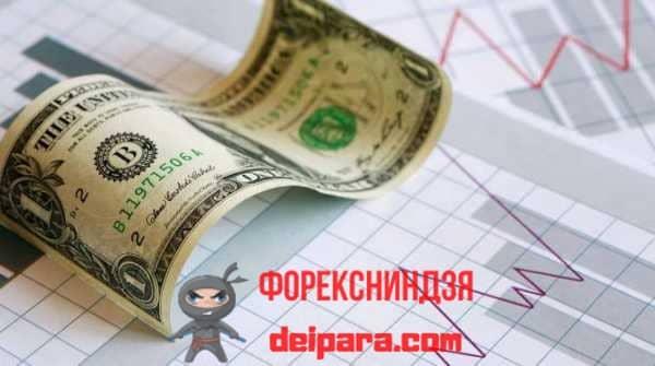 инвестирование в альфа банке
