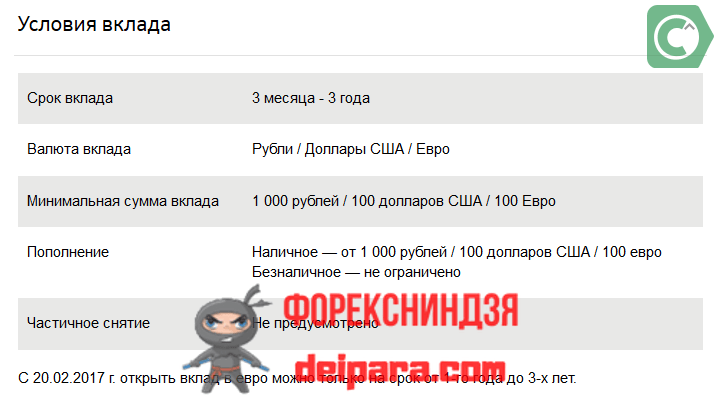 "Валюта вклада ""пополняй"" Сбербанка"