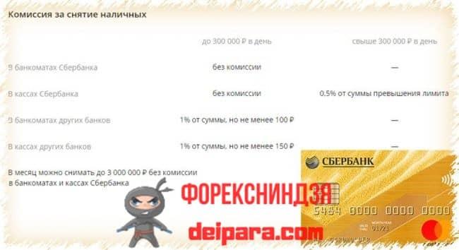 Лимит золотой карты Сбербанка