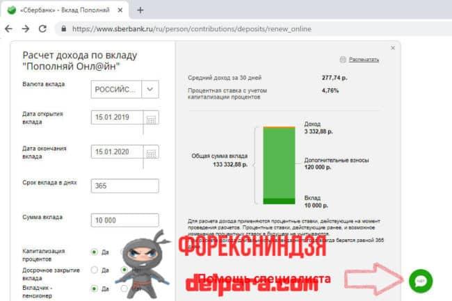 Калькулятор вкладов Сбербанка для пенсионеров