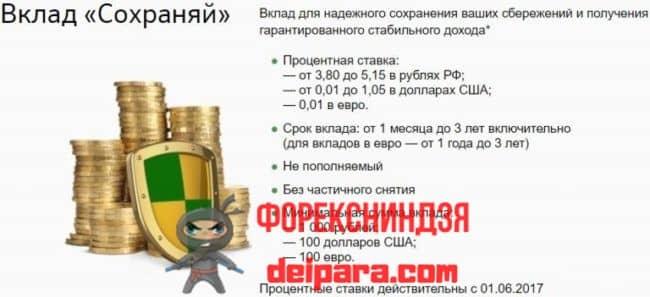 Ключевые условия по вкладу «Сохраняй» от Сбербанка