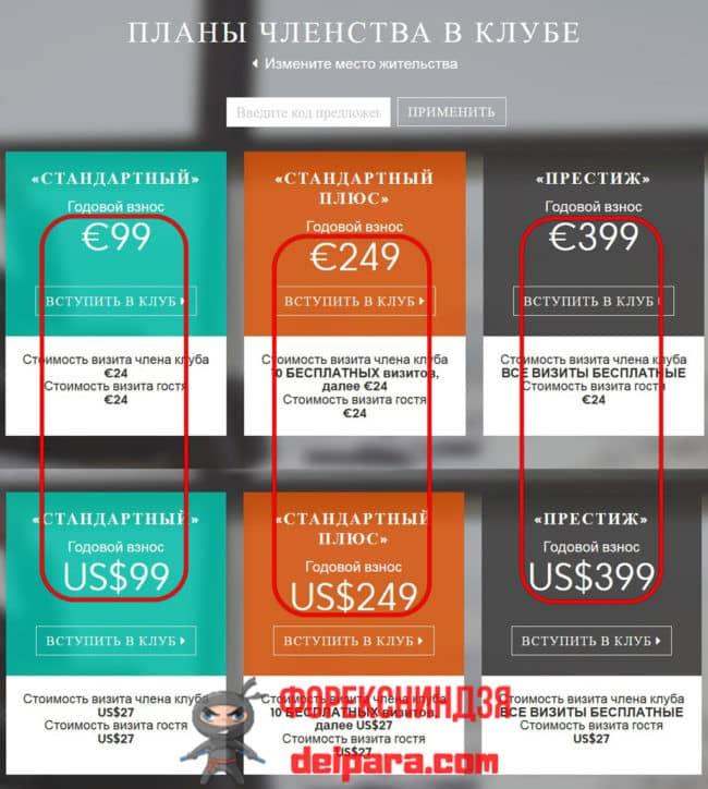 Какие пакеты Priority Pass от Сбербанка доступны для пользователей