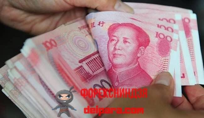 Рисунок 1. Среди факторов, влияющих на курс юаня, наиболее значимым является динамика USD.