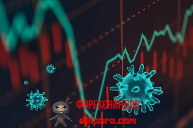 Рисунок. На курс рубля, доллара, евро, юаня, йены коронавирус влияет очень высокой неопределенностью.
