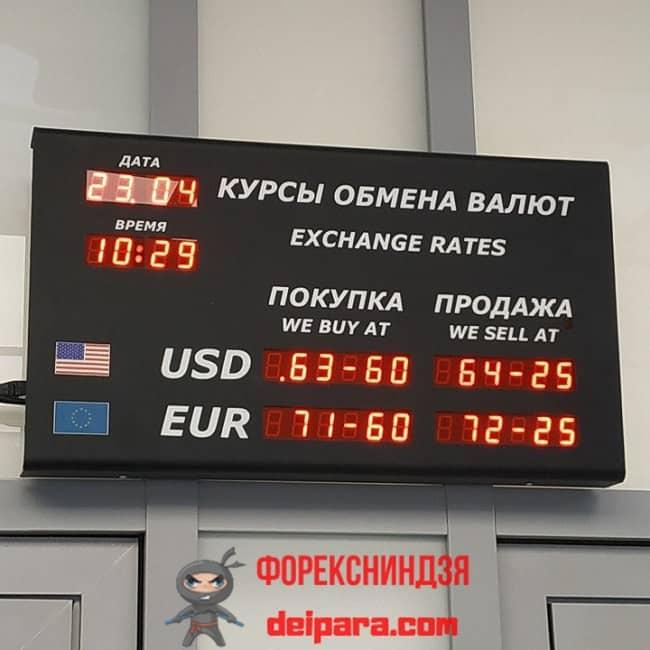 Рисунок 1. Предлагаемый в обменниках курс рубля к доллару и евро влияет на семью, желающую путешествовать.