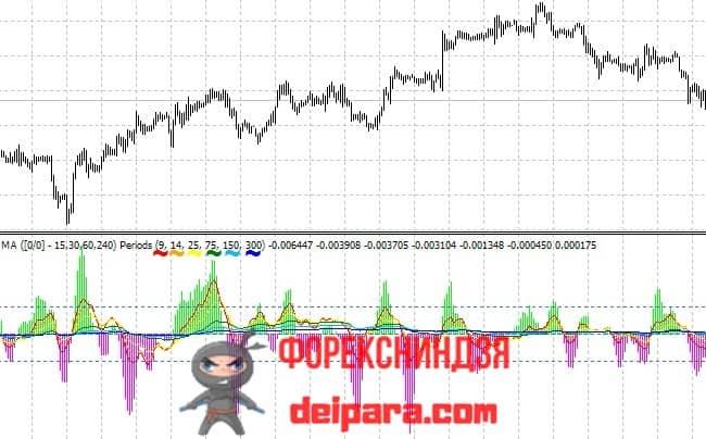 Рисунок. i-PSI@MA(MP)_Signal на графике.
