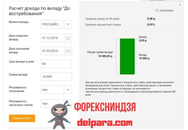 Как рассчитывается потенциальный доход по депозиту «До востребования» от Сбербанка