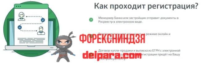 Порядок, по которому проводится электронная регистрация сделки