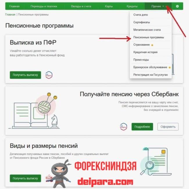 Как можно узнать текущий баланс своего пенсионного счета посредством онлайн-сервиса Сбербанка