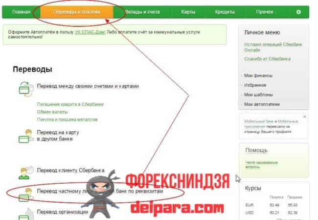 Международные переводы Сбербанк онлайн