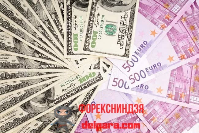 Рисунок 2. Валютный рынок – место для торговли валютой (покупки долларов, продажи юаней и др.) через ИИС.