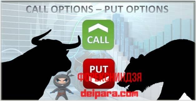 Рисунок 2. Кол и Пут – опционы, являющиеся деривативами базовых активов.